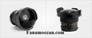 لنز متغیر ترکیبی دوربین مدار بسته