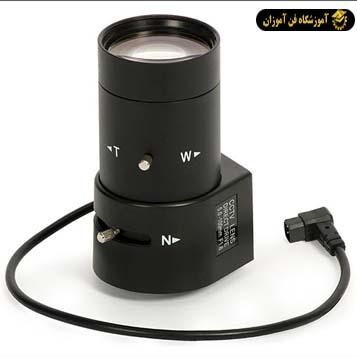 انواع لنز دوربین مدار بسته و تعاریف آنها