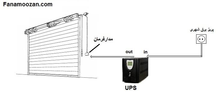 طریقه نصب ups