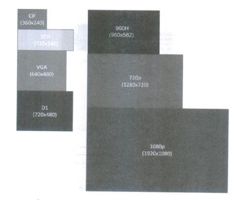 مقایسه ی وضوح تصاویر استاندارد (سمت چپ) و HD (سمت راست)
