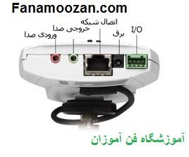 تصویر پشت یک نمونه دوربین مداربسته شبکه
