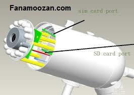 ساختار دوربین مدار بسته دیجیتال