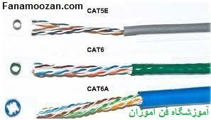 چند نمونه کابل شبکه بدون شیلد