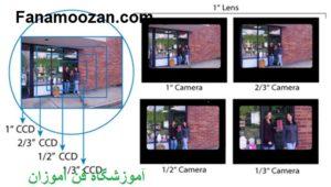 lens_camera_format(1)