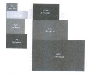 تفاوت تصاویر معمولی و hd