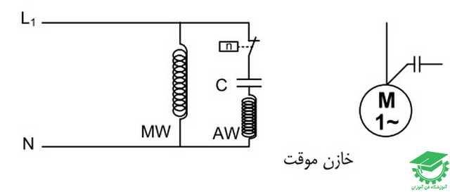 موتورهای تکفاز