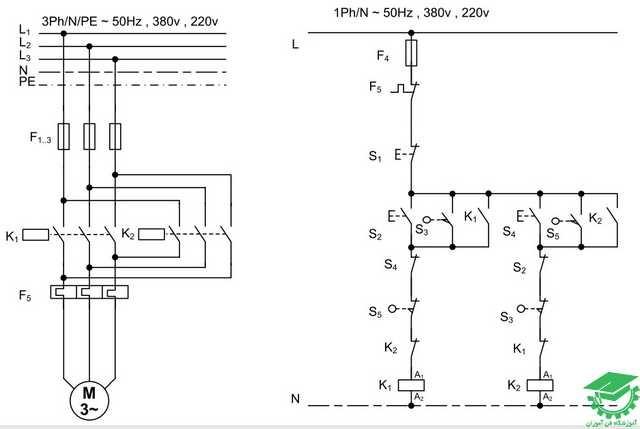 راه اندازی اتوماتیک موتور آسنکرون با اتصال دائم چپگرد و راستگرد با حفاظت کامل (تابع فرآیند)