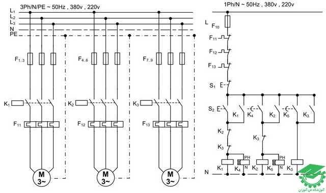 راه اندازی سه موتور آسنکرون به صورت ترتیبی یکی به جای دیگری،اتوماتیک