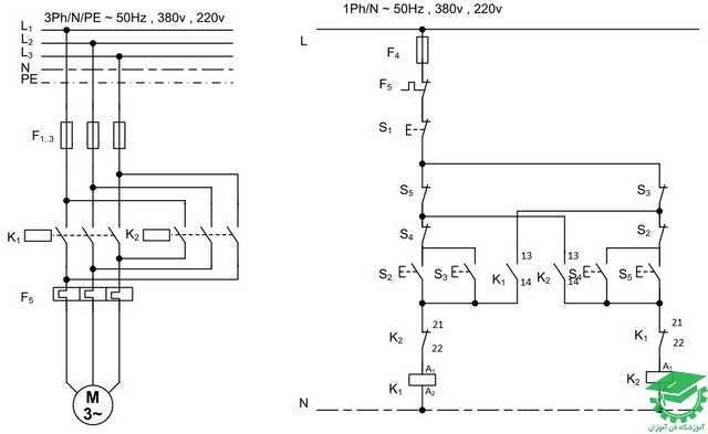 راه اندازی موتور آسنکرون (القایی) با اتصال چپگرد و راستگرد دائم و لحظهای ،با حفاظت کامل