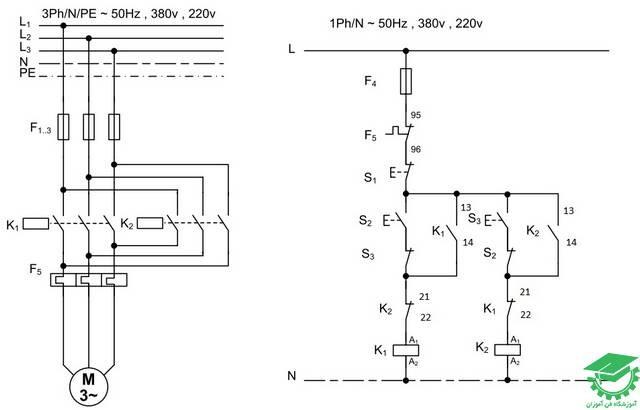 راه اندازی موتور آسنکرون با اتصال دائم چپگرد و راستگرد با حفاظت کامل