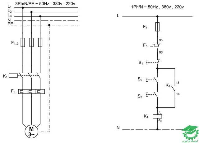 راه اندازی موتور آسنکرون دستگاه های پرس و گیوتین به صورت دائم کار