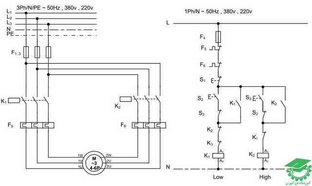 راه اندازی موتور دالاندر (دو سرعته) به صورت تند و کند دلخواه