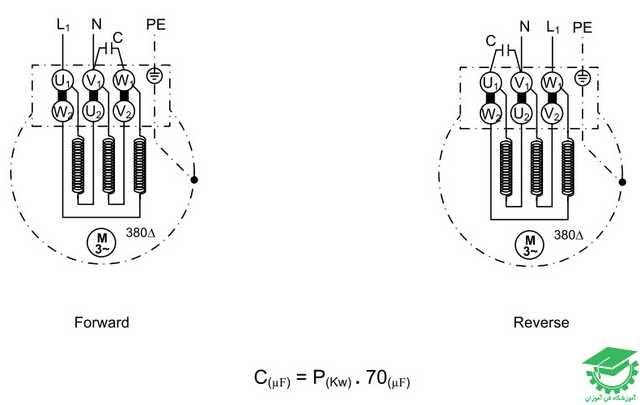 راه اندازی موتور سه فاز با برق تک فاز