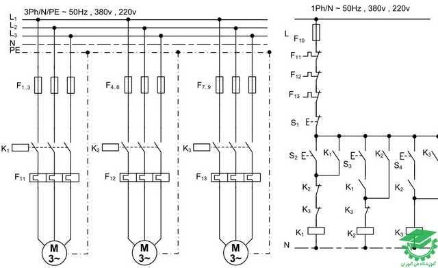 راه اندازی یکی بجای دیگری سه موتورآسنکرون به صورتی ترتیبی ،کنترل از یک نقطه