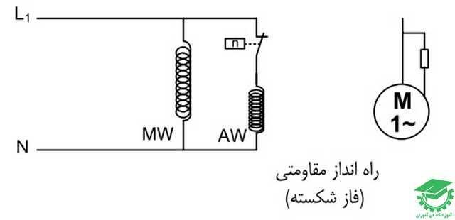 برخی از انواع موتورهای تکفاز