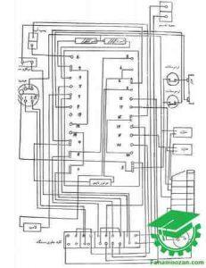 دیاگرام سیم بندی لباسشویی ادیسون (2)