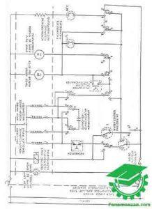 نقشه سیم کشی لباسشویی هوور مدل 990