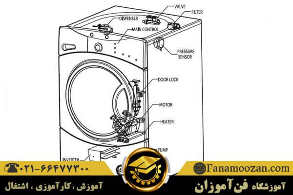 نقشه سیم کشی ماشین های لباسشویی مختلف