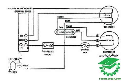 نقشه سیم بندی کولر گازی