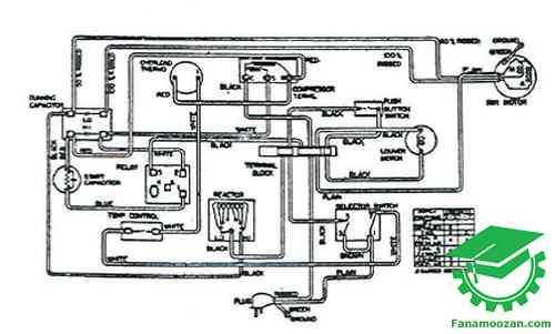 نقشه سیم بندی کولز گازی وستینگهاوس