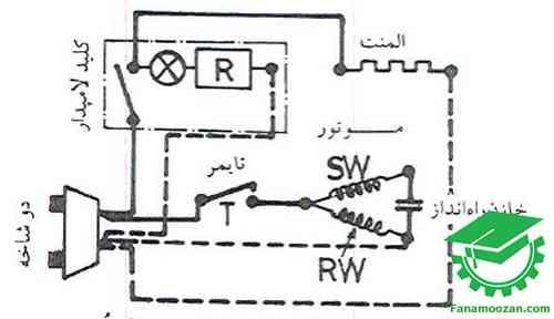 مدار الکتریکی لباسشویی سطلی اُنیوز