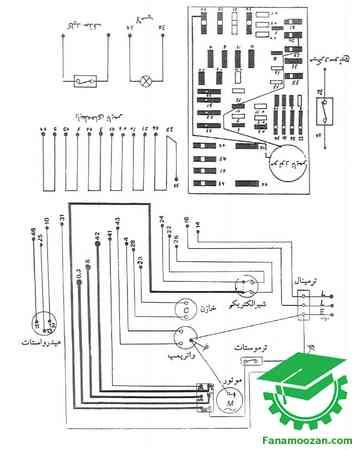 دیاگرام سیم بندی لباسشوی آردل مدل 211