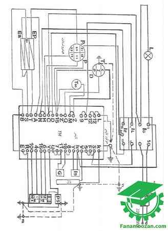 دیاگرام سیم بندی لباسشویی ایندزیت مدل 097 A01 – 097A00