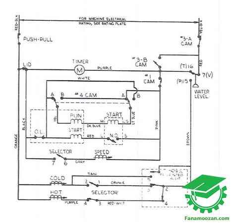 دیاگرام سیم بندی لباسشویی جنرال مدل : 96 D 560 (090)