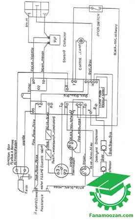 دیاگرام سیم بندی لباسشویی زانوسی مدل SL – 84