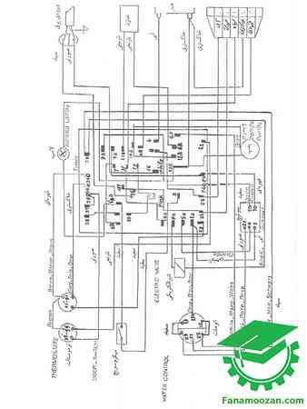 دیاگرام سیم بندی لباسشویی زانوسی مدل SL – 25T