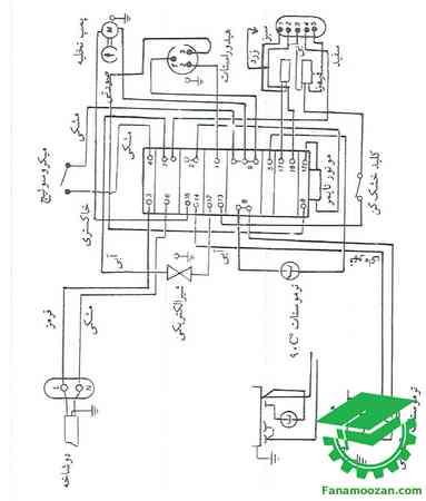 دیاگرام سیم بندی لباسشویی زانوسی مدل TH4 – 5