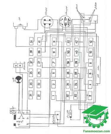 دیاگرام سیم بندی لباسشویی فیلیپس مدل SL – 202