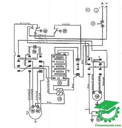 دیاگرام سیم بندی لباسشویی کندی مدل 23353