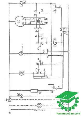 دیاگرام سیم بندی لباسشویی کندی مدل 132 – 131