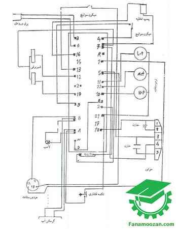 دیاگرام سیم بندی لباسشویی هوور مدل 77