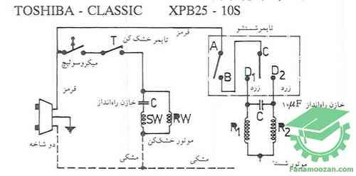 مدار الکتریکی واشر دوقلو