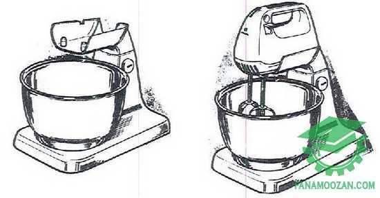 پایه و ظرف مخصوص در همزن برقی رومیزی - همزن برقی رومیزی