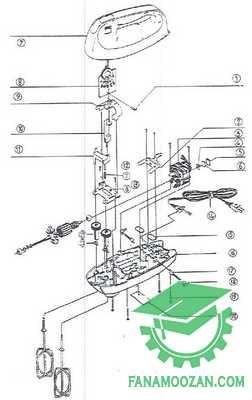 اجزاء تشکیل دهنده همزن برقی رومیزی