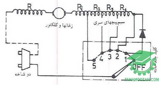 مدار الکتریکی همزن برقی رومیزی