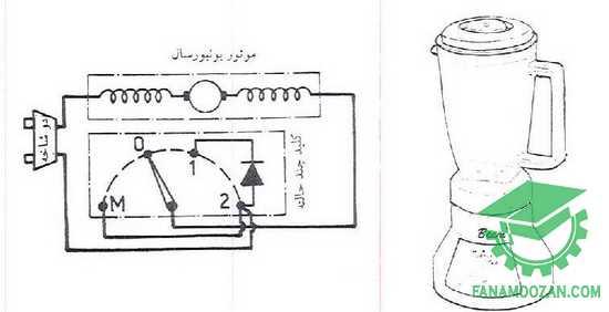 مخلوط کن بیم شکل - مدار الکتریکی مخلوط کن بیم