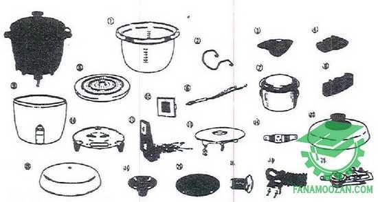 اجزاء تشکیل دهنده پلوپز برقی