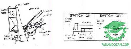 حالت باز و بسته ترموستات بی متالی - کلید مجهز به ترموستات بی متالی