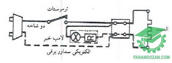الکتریکی سماور برقی