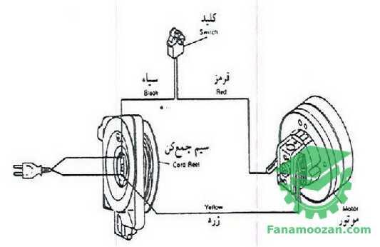 مدار الکتریکی جاروبرقی معمولی