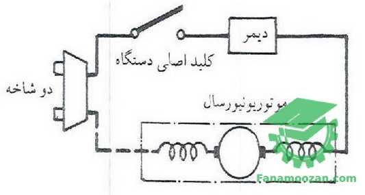 مدار الکتریکی جارو برقی مجهز به دیمر