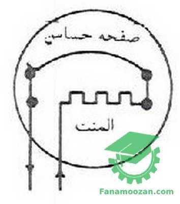 محافظ الکتریکی موتور