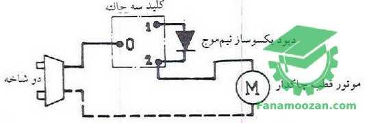 مدار الکتریکی آبمیوه گیری با موتور قطب چاکدار