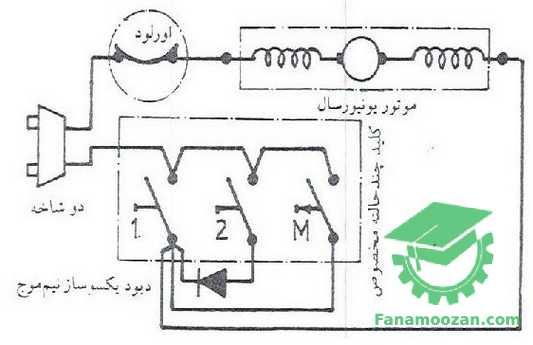مدار الکتریکی آبمیوه گیریNautiunl
