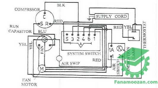 دیاگرام سیم بندی یخچال سوپر مدل SA 1880