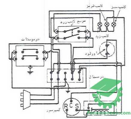 مدار الکتریکی فریزرهای خانگی فیلیپس با چراغ های نمودار